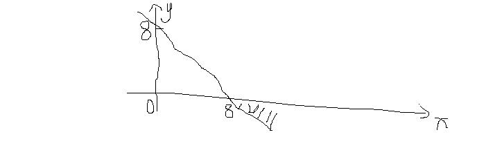 ?y_二次函數y=1/2(x-5)(x 1)與x軸的交點的個數為____個