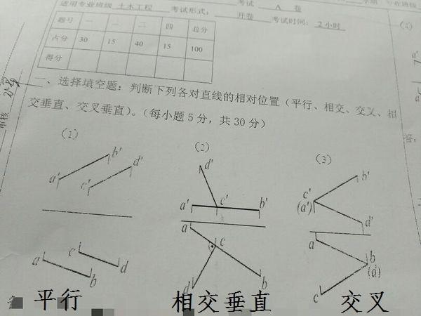 两直线交叉和相交