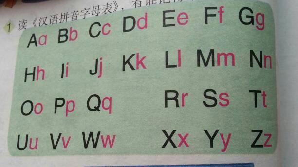 求小学语文汉语拼音字母表!图片