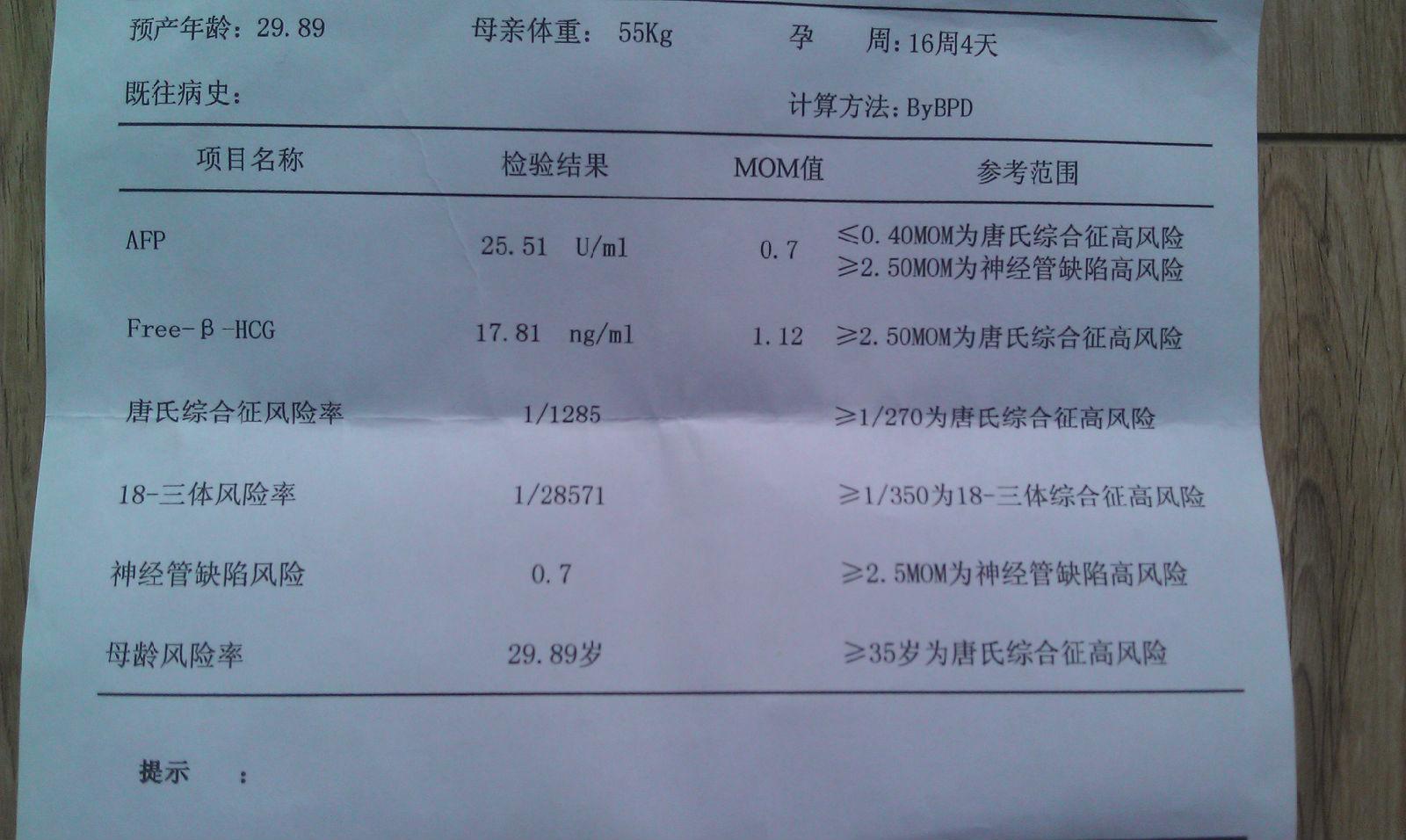 v初中初中,肝功出来了,总胆红素超标~?报告辅导班阳信图片