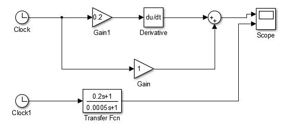 二阶微分环节