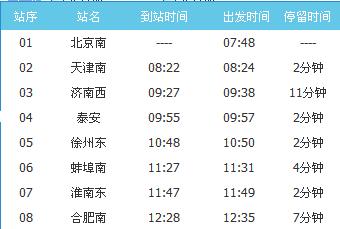 黄山附近有哪些高铁站