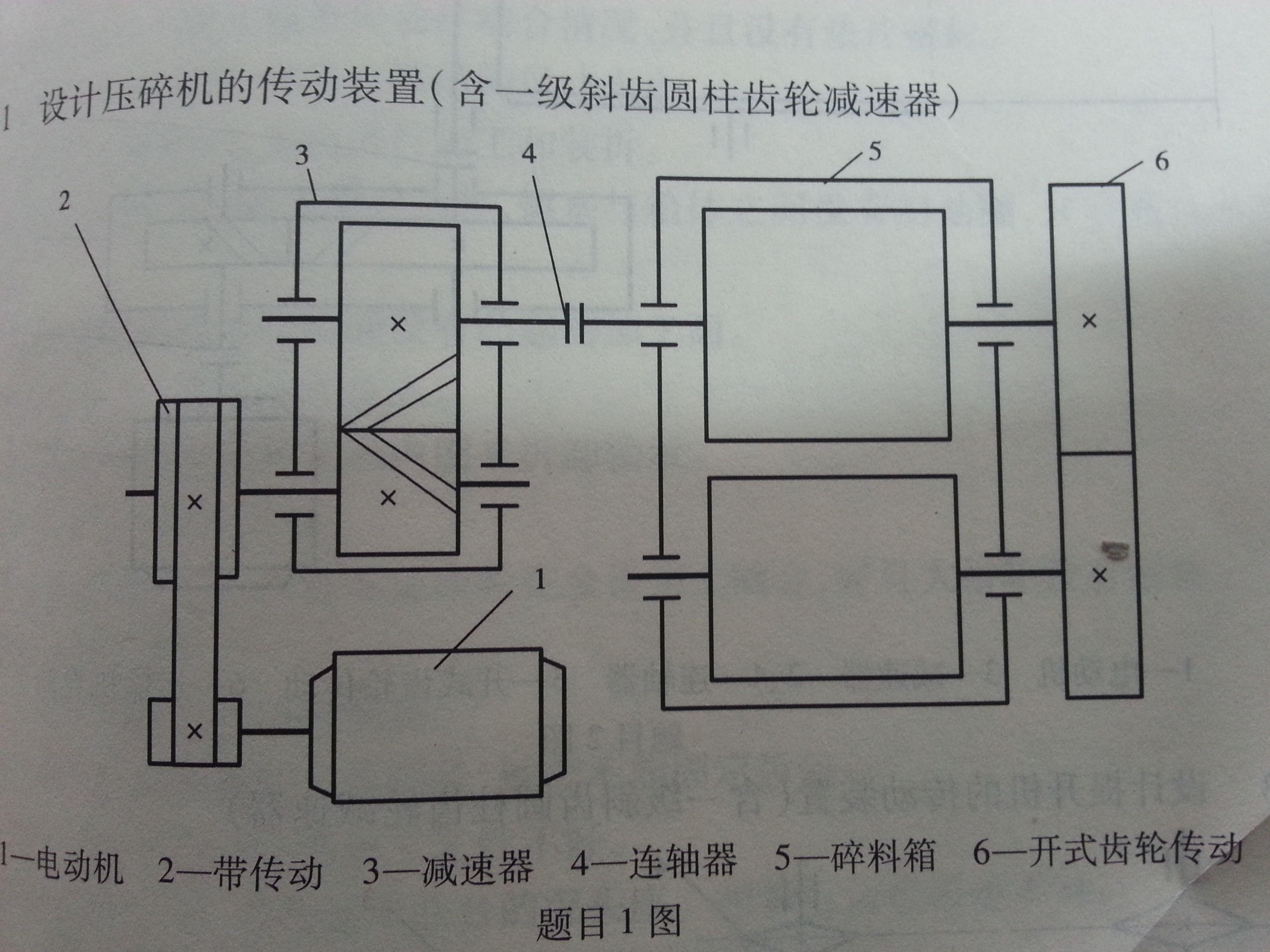 机械设计课程设计 一级圆柱齿轮减速器说明书2图片