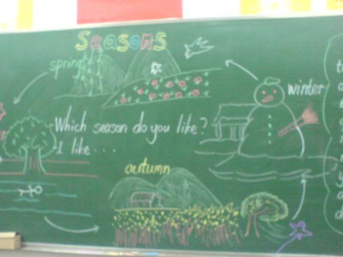 小学英语板书设计范例图片
