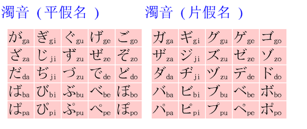 日语平片假名_日语平假名片假名翻译过来是什么意思