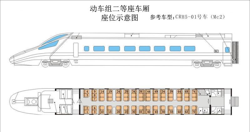 具体见我根据74人车型图绘制的动车组二等车厢座位示意图.图片