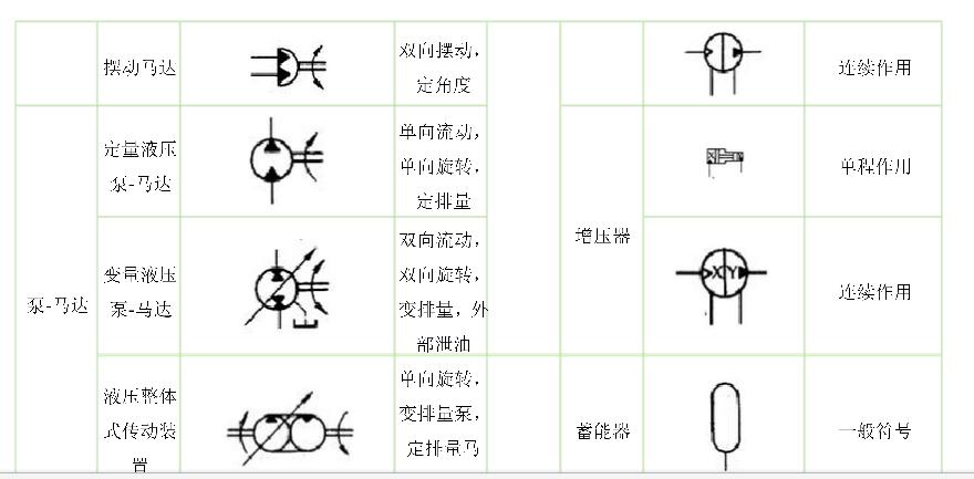 液压阀符号有哪些?怎么表示?图片