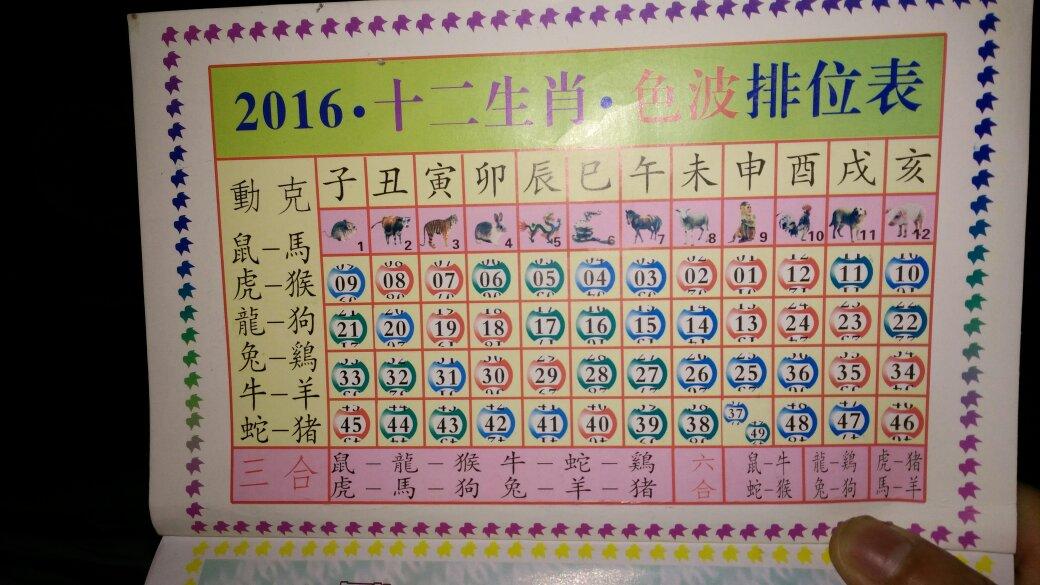 2016年六合生肖属性号码表图片