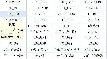 请问谁知道微信表情的含义?求图解?图片