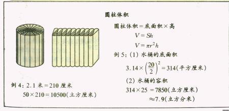 圆柱的体积公式 字母表示有图图片