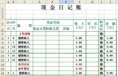 如何录现金日记账图 现金日记账账本 现金日记账错误图片