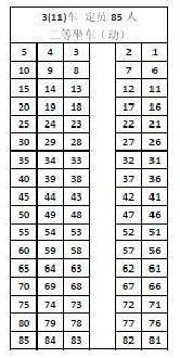 k940火车11车厢定员多少,我想知道5号座位是靠窗户的吗图片