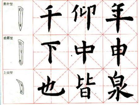 欧体基本笔画及字例50讲 7 左短竖的写法及 万 书 二字