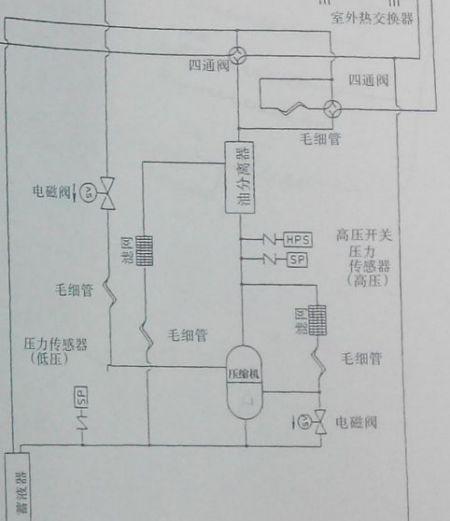问一下中家用中央空调系统的为什么有两个四通阀?系统图片