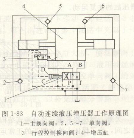 液压缸双向闭锁回路原理图图片
