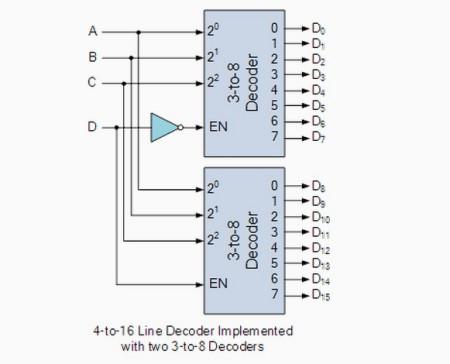 如何用最简单的方法将74ls161设计为一个8进制计数器!图片