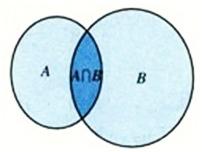 例:集合 {1,2,3} 和 {2,3,4} 的交集为 {2,3}.]]>