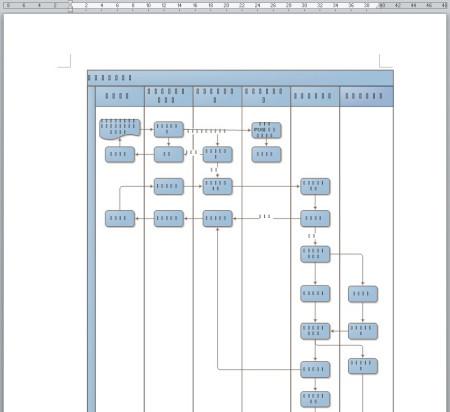 word中visio制作的流程图文字显示为小方格,在别人的电脑里可以正常图片
