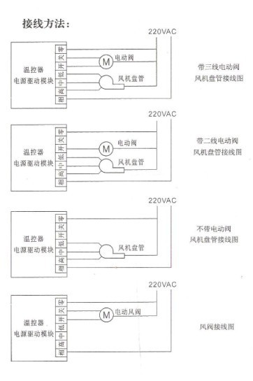 最右边写有:开字的应该是控制电动风阀用的,中间的三根线是接三线电动图片