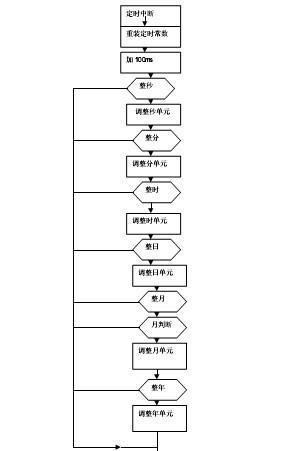,画出电路图或原理方框图3,简述电路的基本工作原理或调试方图片