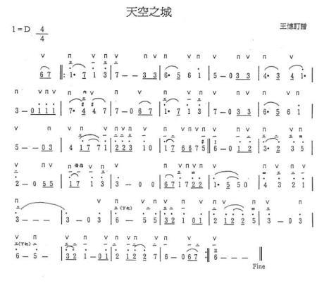 用布鲁斯口琴最好,用半音阶口琴和复音口琴也可以图片