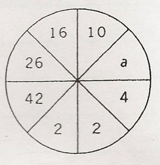 �}��_一道小学数学题(规律题),求规律