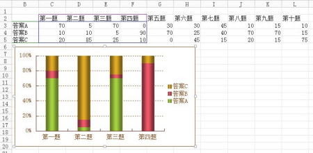 excel表条形统计图怎么把下面的字体摆正