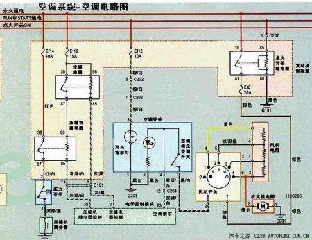 汽车空调异味 汽车空调加 视频 汽车空调原理结构图高清图片