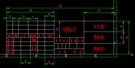 cad机械制图中标题栏的大小一般为多大图片