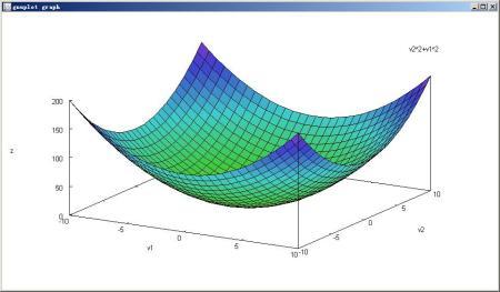 Z!b_matlab作?#32423;?#27425;曲面方程为x^2/a^2 y^2/b^2 z^2/c^2=d