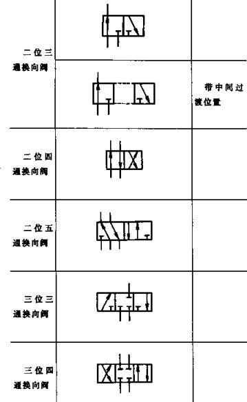 课程设计三位四通电磁换向阀图片