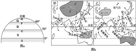 读气压带,风带分布图(图a)和亚洲季风环流图(图b)图片