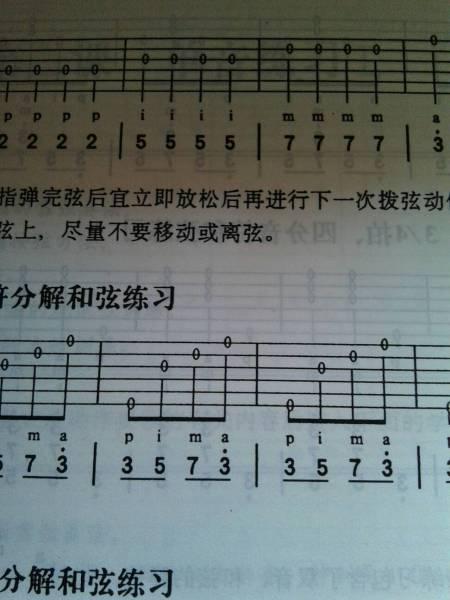 吉他谱中7是指哪根弦?求图图片