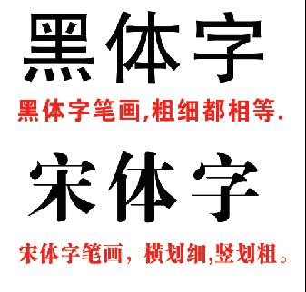 宋体字和黑体美术字区别图片