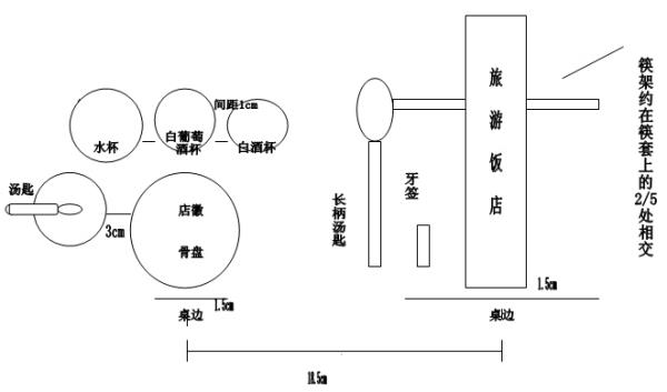 中餐宴会如何摆台示意图图片