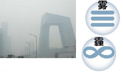 用的地理图例 天气符号 包括雾霾 沙尘暴 台风 霜冻 冰雹 雨夹雪等