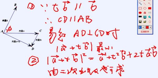 ..关于平面向量和三角函数的.图片