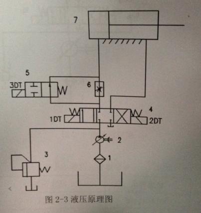 请说一下这液压原理图的工作过程?图片