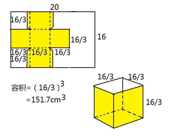 ,制成一个无盖正方体形纸盒的最大容积是多少图片