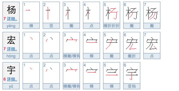 杨宏宇总共多少笔画