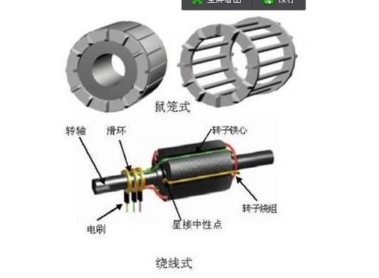电动机转子里也有线圈吗 今天拆了一个两相电机,转子里似乎都是铁图片