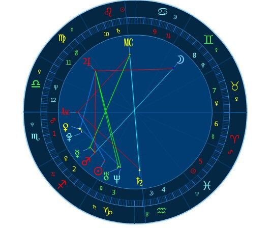 等腰直角三角形星盘会有什么阻碍呢,我的星盘有吧,太多三角形了