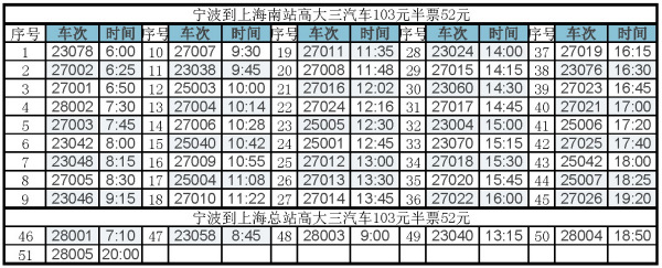 宁波汽车南站到上海的大巴是到上海哪个站?