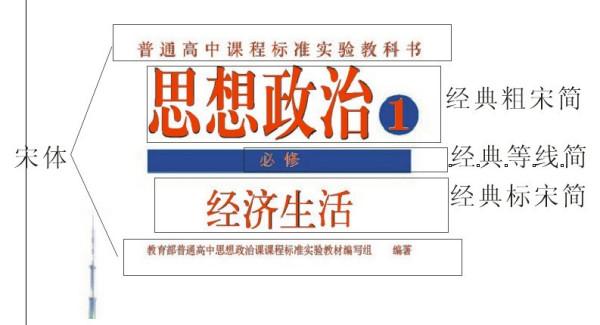 人教版高中政治课本必修1每课的大标题使用的是什么字体图片