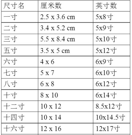像素550是多大厘米