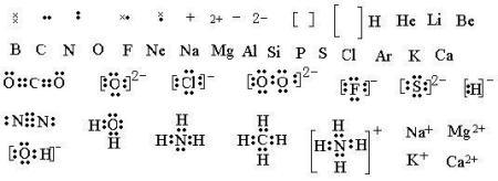 离子的电子式:阳离子:一般指单原子形成的阳离子图片