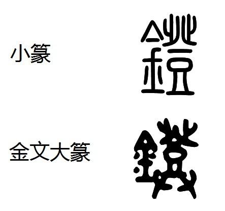 月字的甲骨文,金文,大篆,小篆,隶书,草书,行书,楷书的各种写法?图片