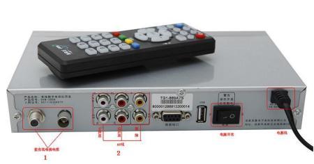 有线电视机顶盒主机与副机怎么连接图片