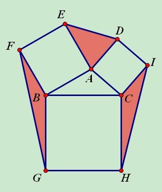 以三角形三边为边做出三个正方形,连接相邻俩个正方形图片