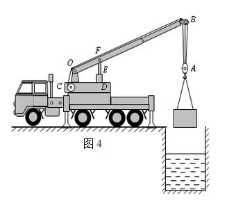 物理:汽车打捞问题如图所示是液压汽车起重机从水中打捞重物的示意图.图片